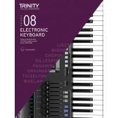 Electronic Keyboard Grade 8 (2019-2022)